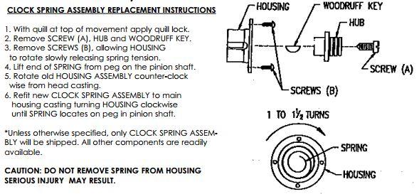 bridgeport 8f wiring diagram lathe machine diagram wiring