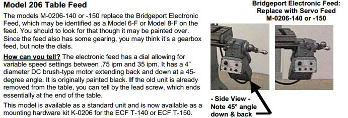Servo Table Mounting Kit Bridgeport Electronic Feed