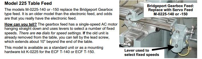 Servo Table Mounting Kit for Bridgeport (Gear Box Feed Replacement).